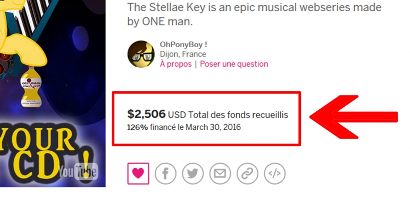 2500$ reached for the project The Stellae Key !